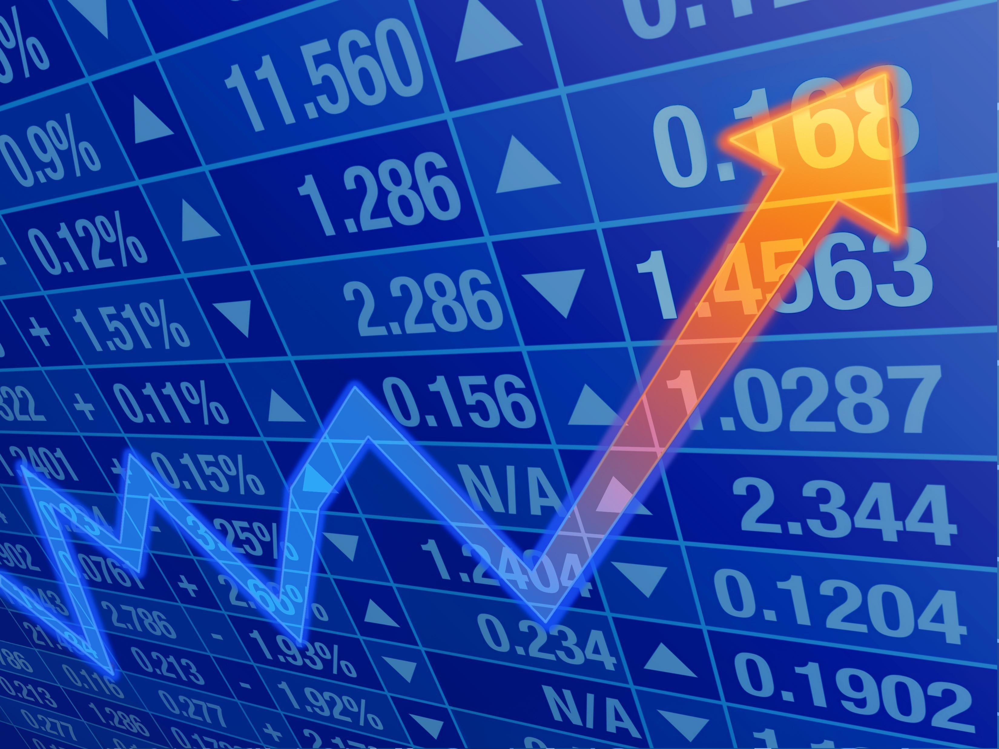 TTCK Hoa Kỳ bật tăng gần 1.5%